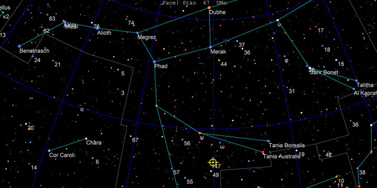 Un nuovo pianeta orbitante intorno a 47 UMa
