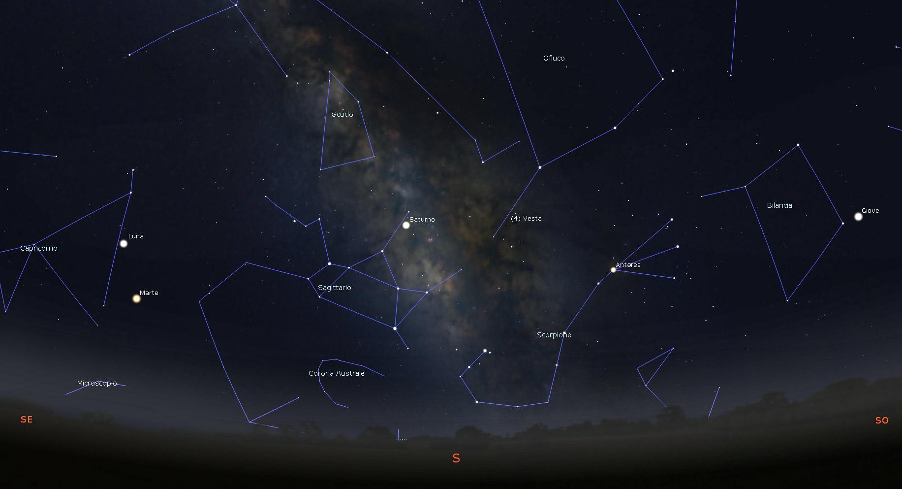 Il cielo il 27 Luglio 2018 durante l'eclissi di Luna