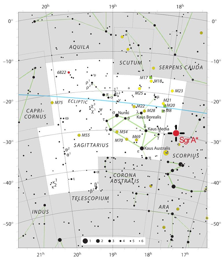 La posizione di Sagittarius A nella nostra Via Lattea