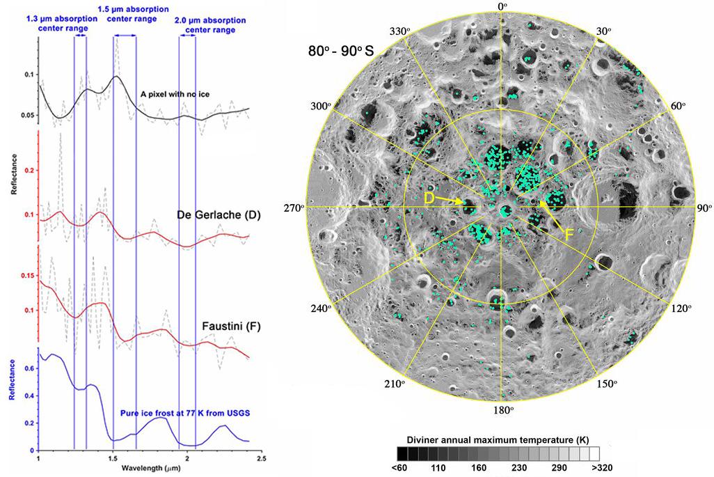 La distribuzione del ghiaccio e le temperature medie al polo sud della Luna
