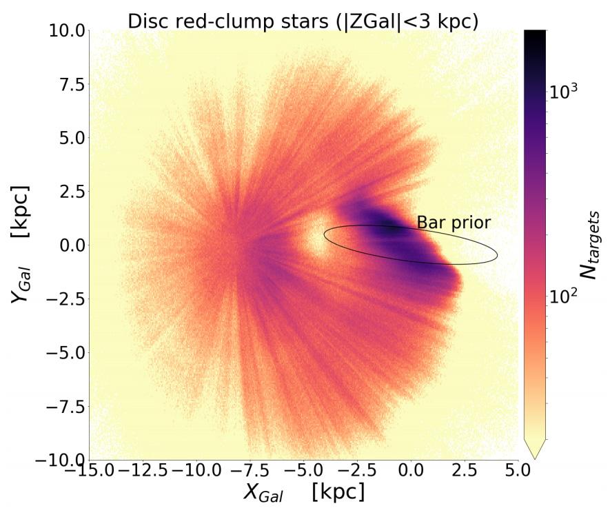 Ricostruzione 3D della barra al centro della Via Lattea ottenuta dall'analisi dei dati del satellite GAIA