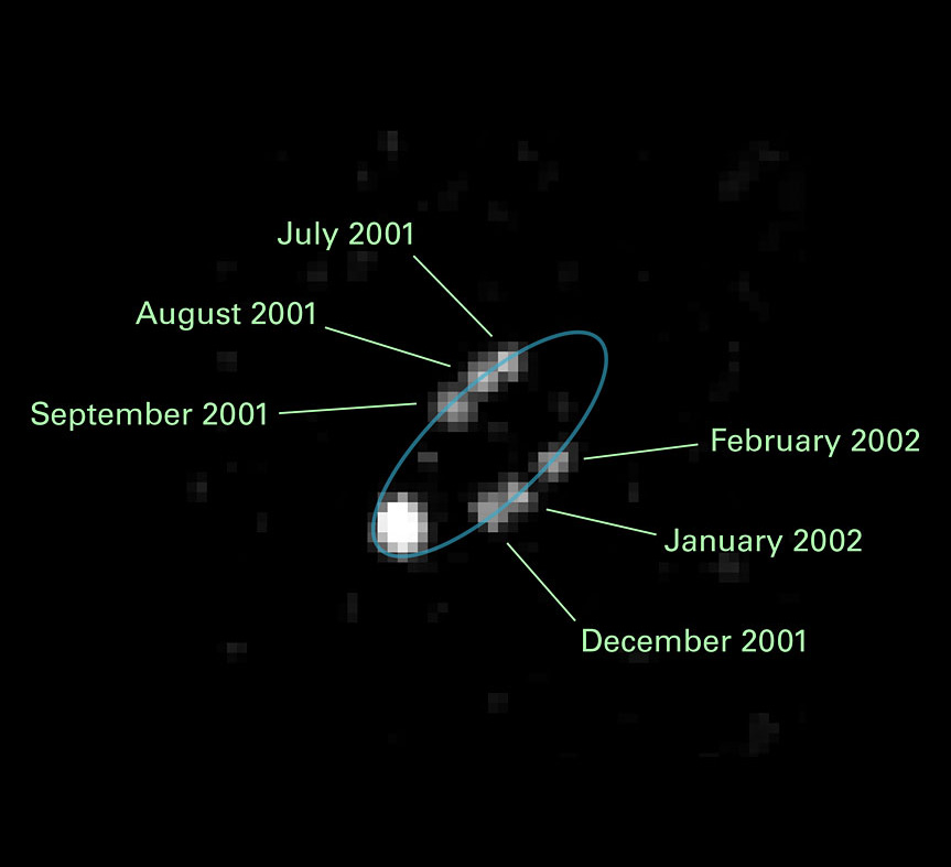 Orbita del compagno dell'asteroide 1998 WW31