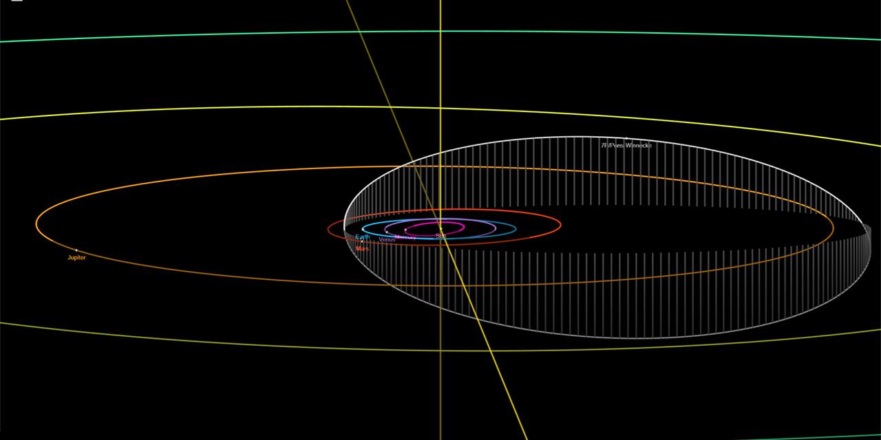 L'orbita della cometa 7P/Pons-Winnecke