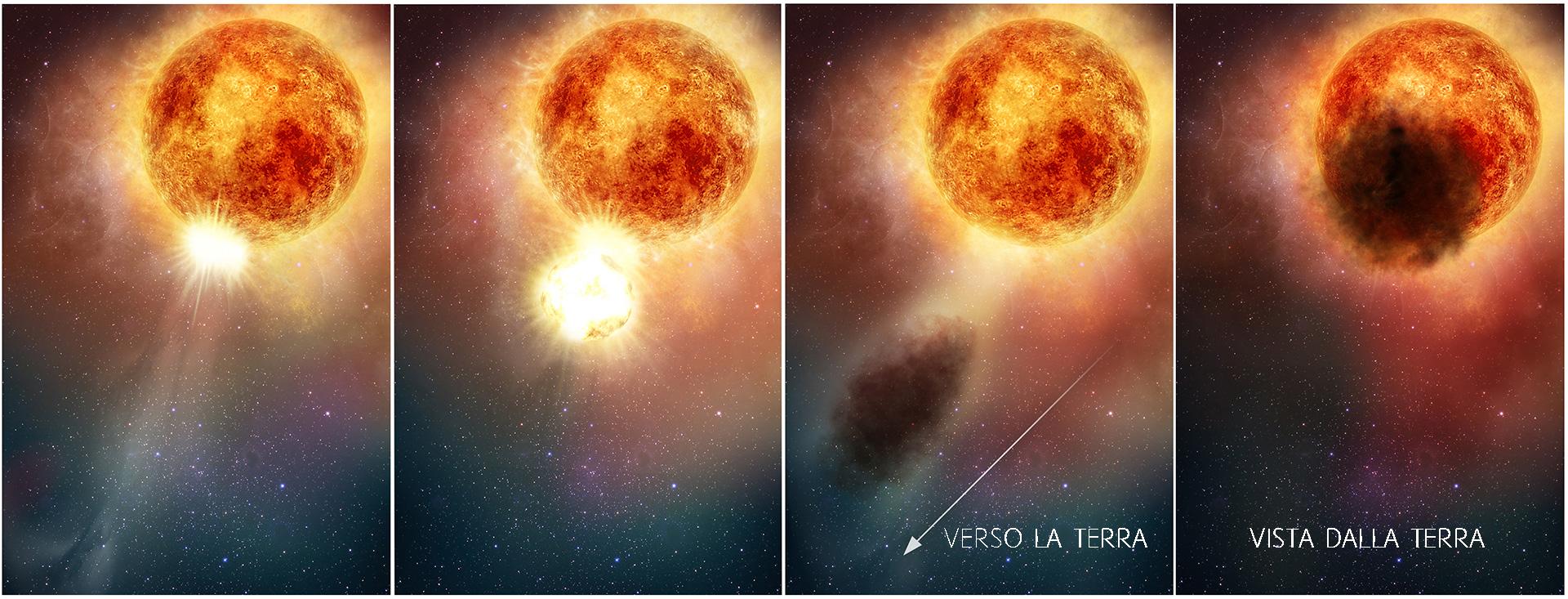 Betelgeuse e il calo di luminosità prodotto dall'emissione di una gigantesca nube di polveri