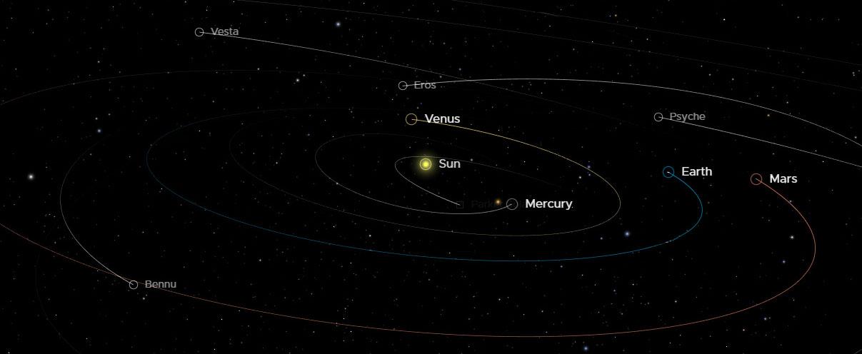 Posizione attuale di alcuni oggetti del sistema solare