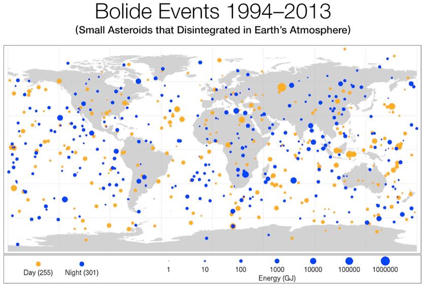 Eventi asteroidali e bolidi in atmosfera dal 1994 al 2013